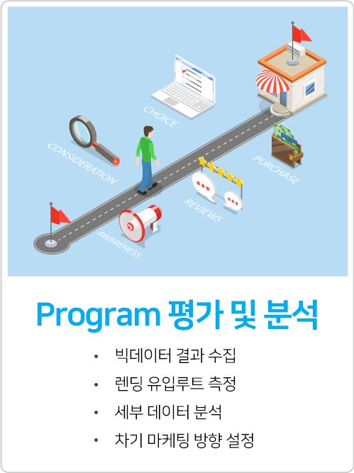 통합마케팅 (I.M.C) 컨설팅 프로세스