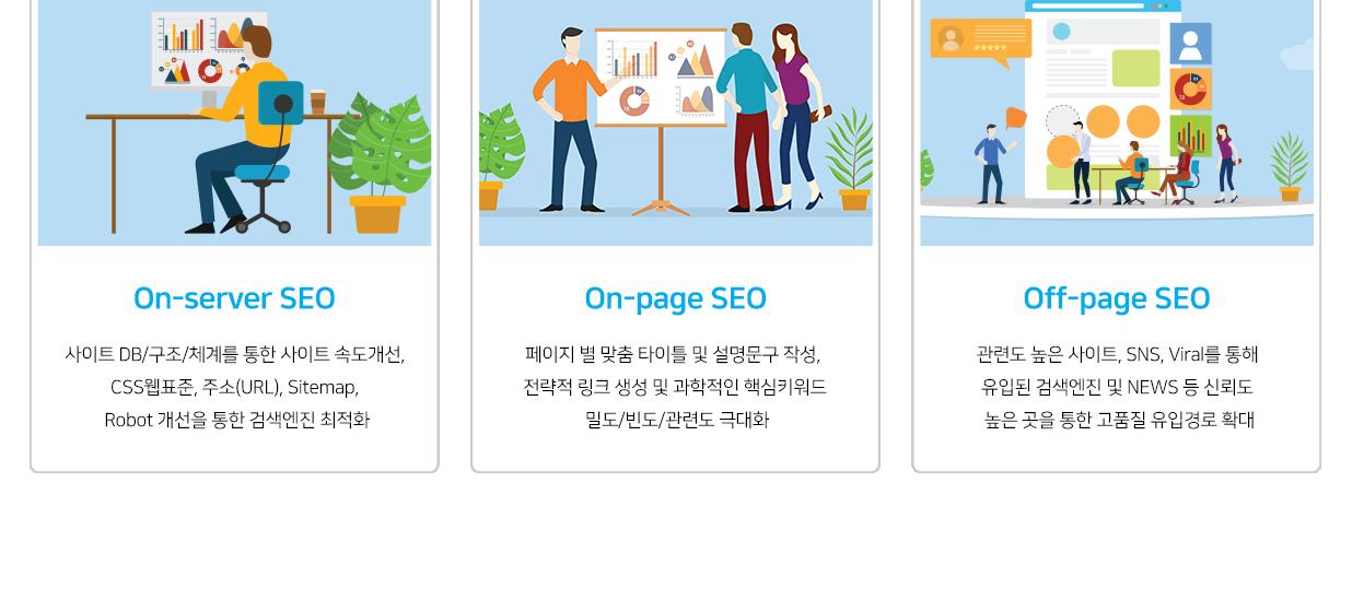 검색엔진 최적화(S.E.O) 진행과정